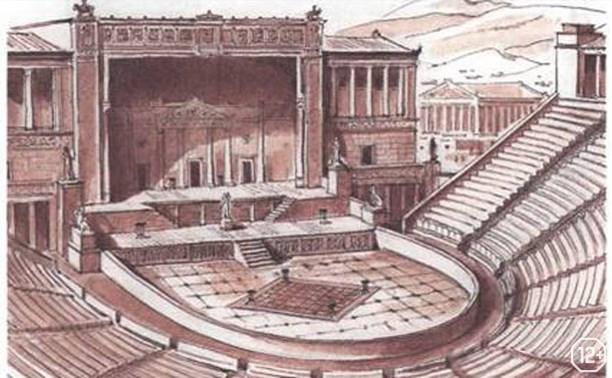 История развития театрального искусства