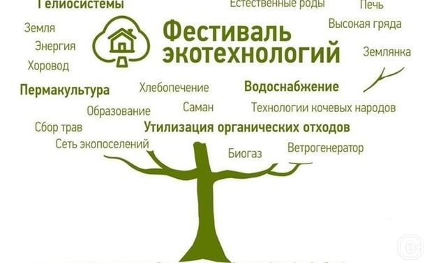 Фестиваль Экотехнологий