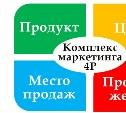4Р маркетинга – основа бизнеса