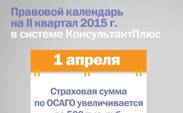 Правовой календарь на II квартал 2015 года