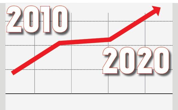 Инфографика 2010-2020: как подорожала Тула за 10 лет