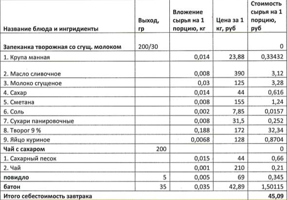 Индексация возмещение вреда здоровью чернобыльцам в 2019 году