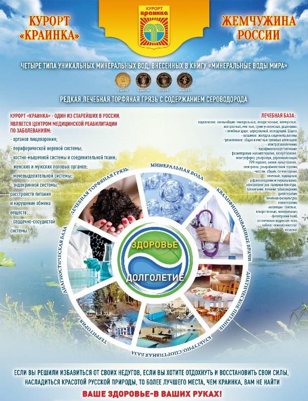 Санатории Тульской области цены на 2019 год с лечением недорого