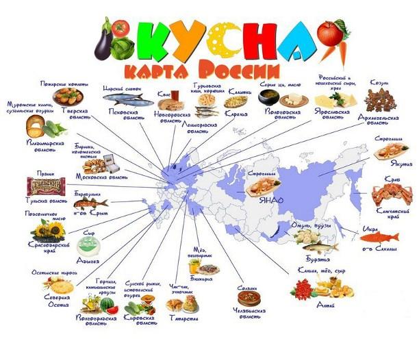 Тульские бренды войдут винтерактивную «Гастрономическую карту России»