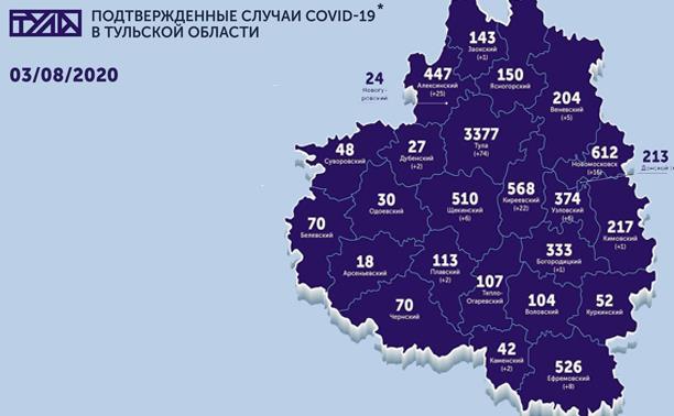 В каких городах Тульской области есть коронавирус: карта на 3 августа
