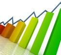 Индекс промышленного производства Тульской области за 4 года увеличился на 52%