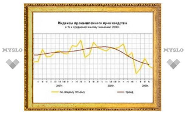 Спад производства в России превысил 17 процентов