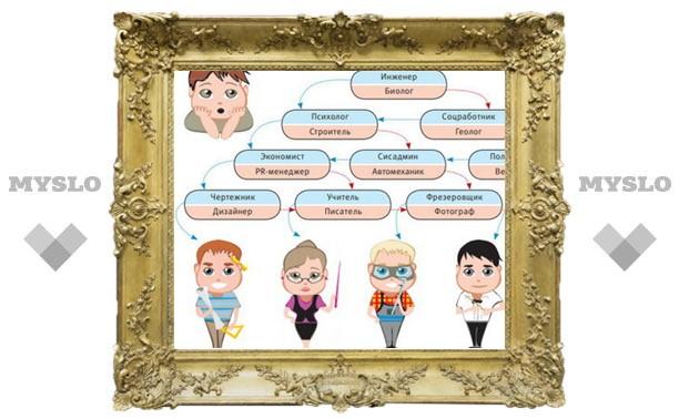 Поможем ребенку определиться с профессией