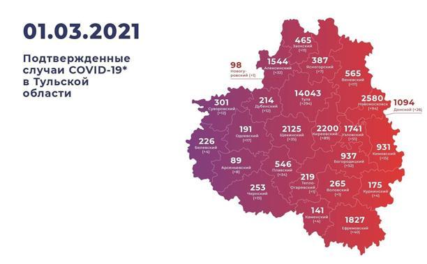 Где в Тульской области за неделю больше всего заражений коронавирусом: карта на 1 марта