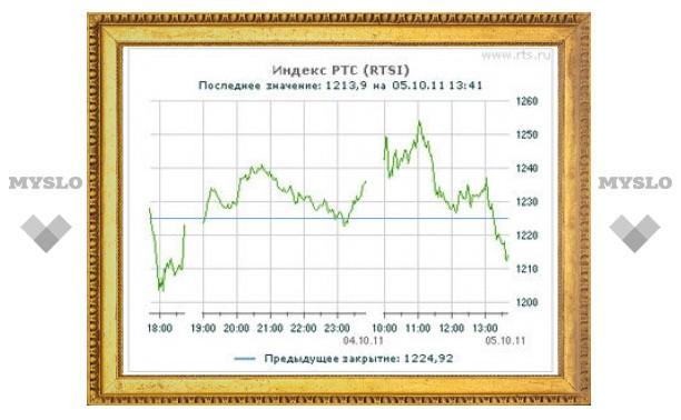 Российские фондовые индексы ушли в минус