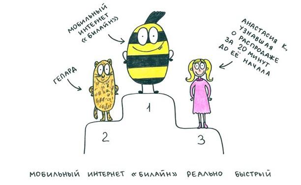 Разрешите представиться: мобильный интернет «Билайн»