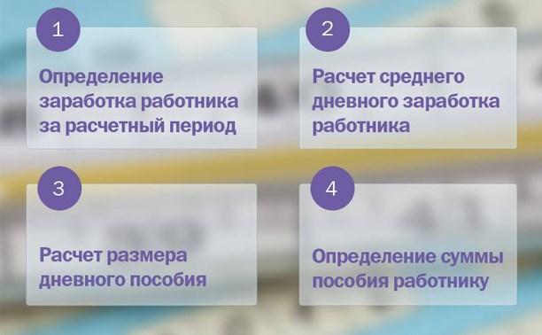 Расчет больничного — пошаговые действия и примеры