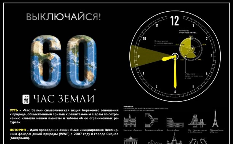 28 марта в мире пройдёт международная экологическая акция «Час земли»
