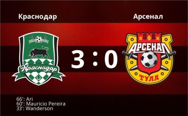 «Арсенал» с крупным счётом проиграл «Краснодару» – 3:0