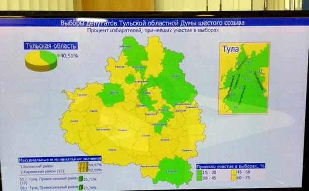 Кто войдёт в состав Тульской городской Думы?
