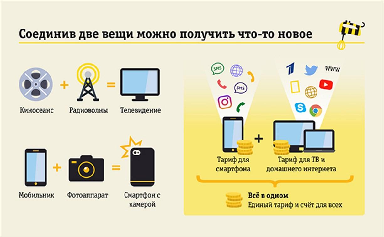 «Билайн» открывает тайну домашнего интернета и ТВ за 1 рубль