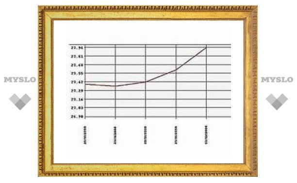 Официальный курс доллара превысил отметку в 28 рублей