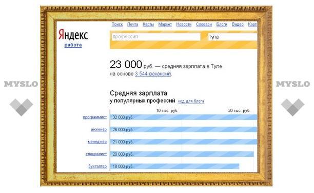 Яндекс.Работа посчитал среднюю тульскую зарплату