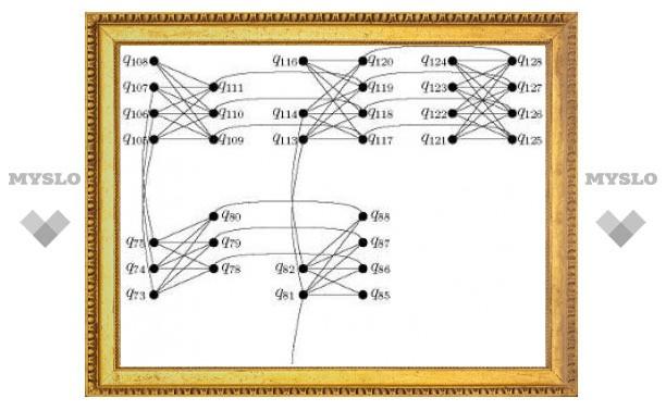 В Google научили квантовый компьютер распознавать образы