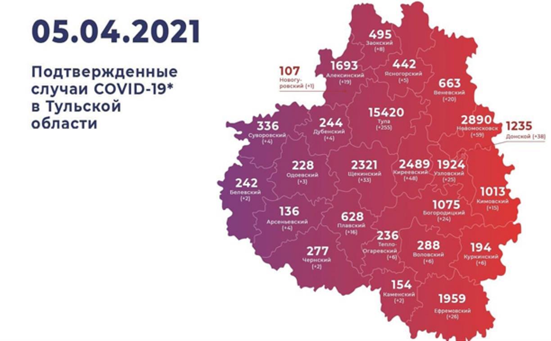 Где в Тульской области за неделю больше всего заражений ковидом: карта на 5 апреля
