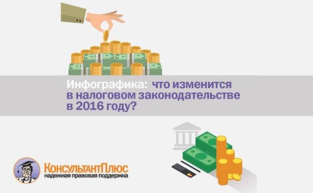 Основные изменения налогового законодательства с 1 января 2016 года