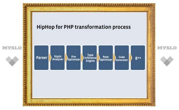 Facebook превратил PHP в C++