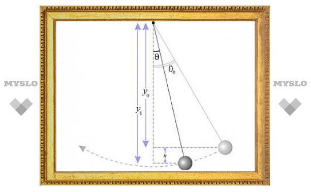Теорию гравитации проверят солнечным затмением
