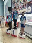 Всероссийские соревнования по подводному плаванию, Фото: 2