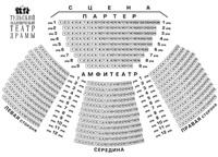 Тульский Государственный академический театр драмы, Фото: 2