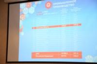Форум финских компаний в Туле, Фото: 12