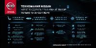 Воспользуйтесь технологиями заморозки цен Nissan, Фото: 5
