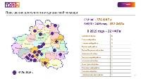 Как в Тульской области в Год здоровья будут развивать здравоохранение, Фото: 2