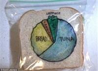Рисунки на сэндвичах, Фото: 6