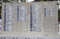 I-й чемпионат мира по спортивному ориентированию на лыжах среди студентов., Фото: 90