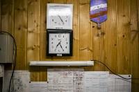 Синоптики-метеорологи, Фото: 6