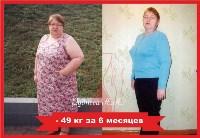 Клиника похудения Елены Морозовой «Славянская клиника», Фото: 11