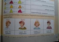 Маразмы из школьных учебников, Фото: 6