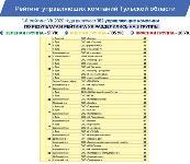 Опубликован новый рейтинг УК-2020 Тульской области, Фото: 5