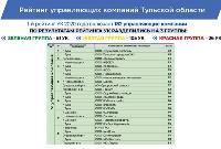 Опубликован новый рейтинг УК-2020 Тульской области, Фото: 1