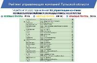 Опубликован новый рейтинг УК-2020 Тульской области, Фото: 2