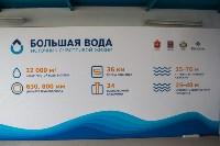 Большая вода в Новомосковске, Фото: 7
