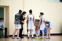 Женщины баскетбол первая лига цфо. 15.03.2015, Фото: 10